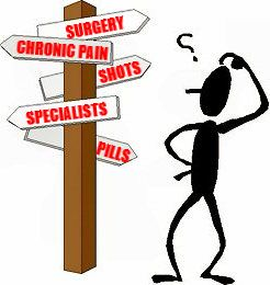Chronic Pain Cure